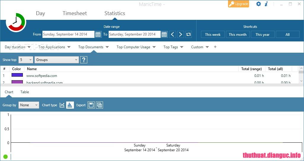 Download ManicTime Pro 4.2.1.1 Full Cr@ck – Phần mềm theo dõi thời gian tiên tiến
