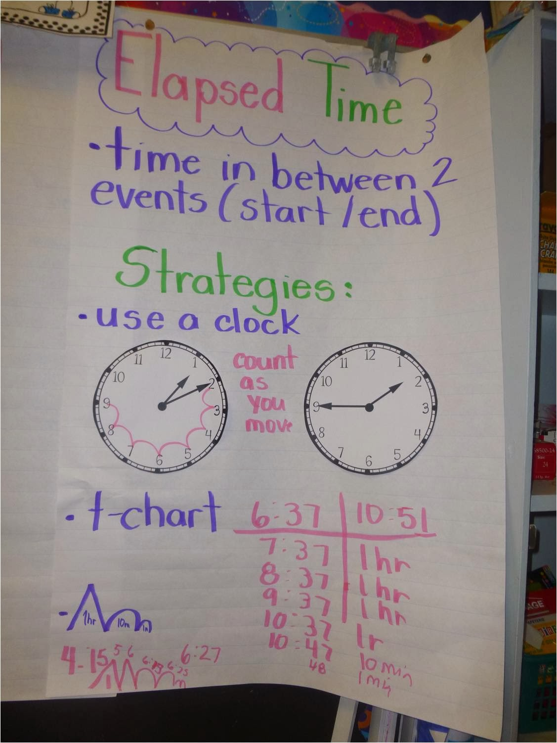 also tried it tuesday elapsed time inquiry and strategy elementary amc rh elementaryamc