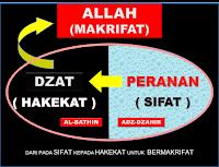 23 SIR SYARIAT TAREKAT HAKEKAT MAKRIFAT