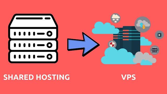 VPS hosting terbaik di Indonesia