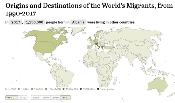 How are Albanians scattered in foreign countries? 40% live abroad