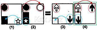 Pembahasan Soal Figural No. 36 TKPA SBMPTN 2015 Kode Naskah 602, pola gambar: duplikasi, inversi warna, dan penggabungan objek