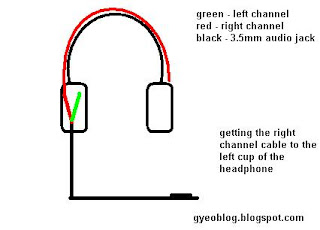 Gyeo thought about...: how to modify a 2 sided wire