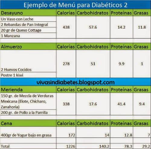 Ejemplo 2 de Menú para Diabéticos Tipo 2