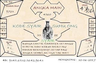forum kode syair, KODE SYAIR HONGKONG
