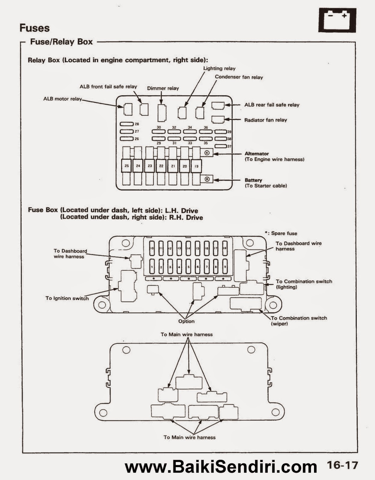 Fuse Box Kancil 850 | Wiring Diagrams Fuse Box Viva on