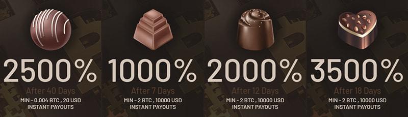 Инвестиционные планы ChocoBit 2