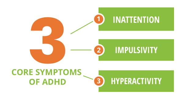 Diagnosing ADHD 3 core symptoms of ADHD