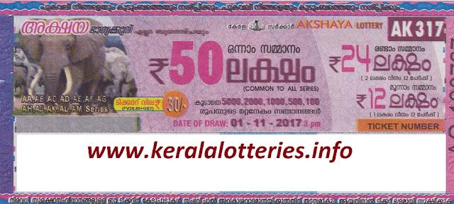 AKSHAYA (AK-317) Lottery on November, 2017