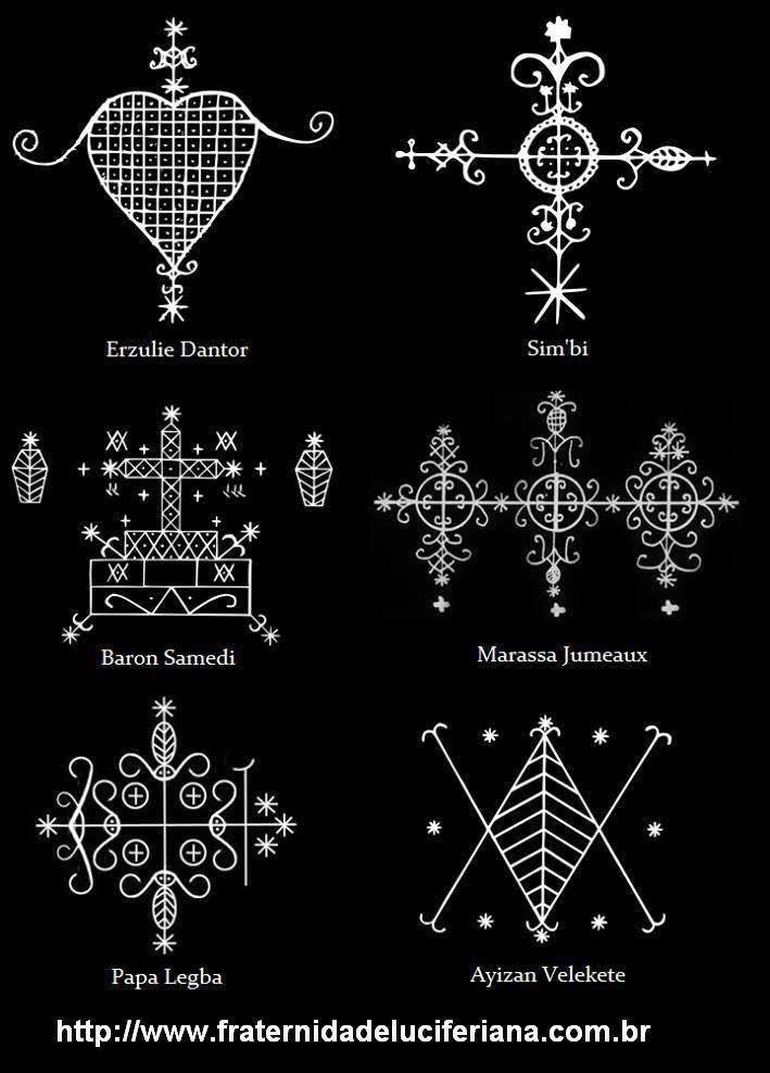 Secrets of voodoo by milo rigaud