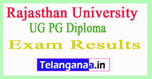 Rajasthan University Result 2018 UG PG Diploma Results