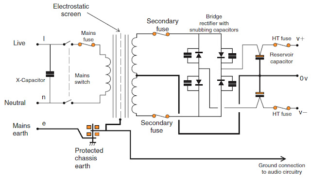 power supply for high power amplifier