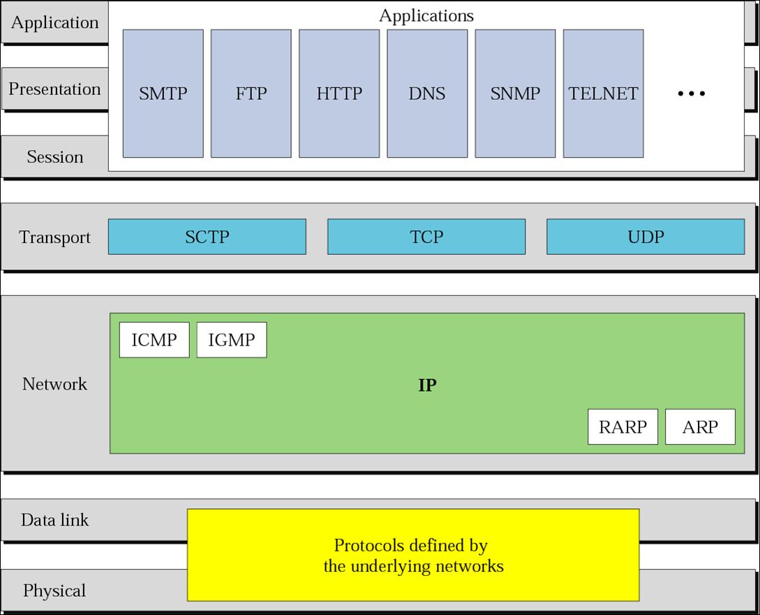 Tcp Three Way Handshake Diagram Solar Grid Tie Inverter Circuit Ip 25 Get Free Image About Wiring