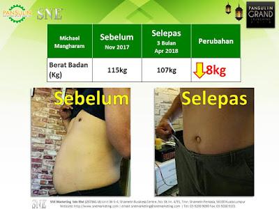 Penderita obesitas sembuh dengan meminum pansulin selama 3 bulan berturut turut