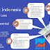 GGTS Untuk Indonesia