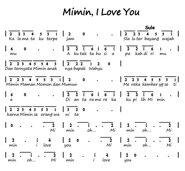 Not Angka Pianika Lagu Mimin, I Love You - Sule