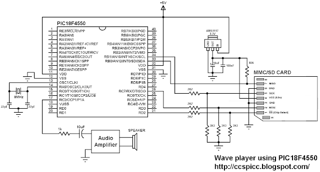 Wave player using PIC18F4550 microcontroller circuit