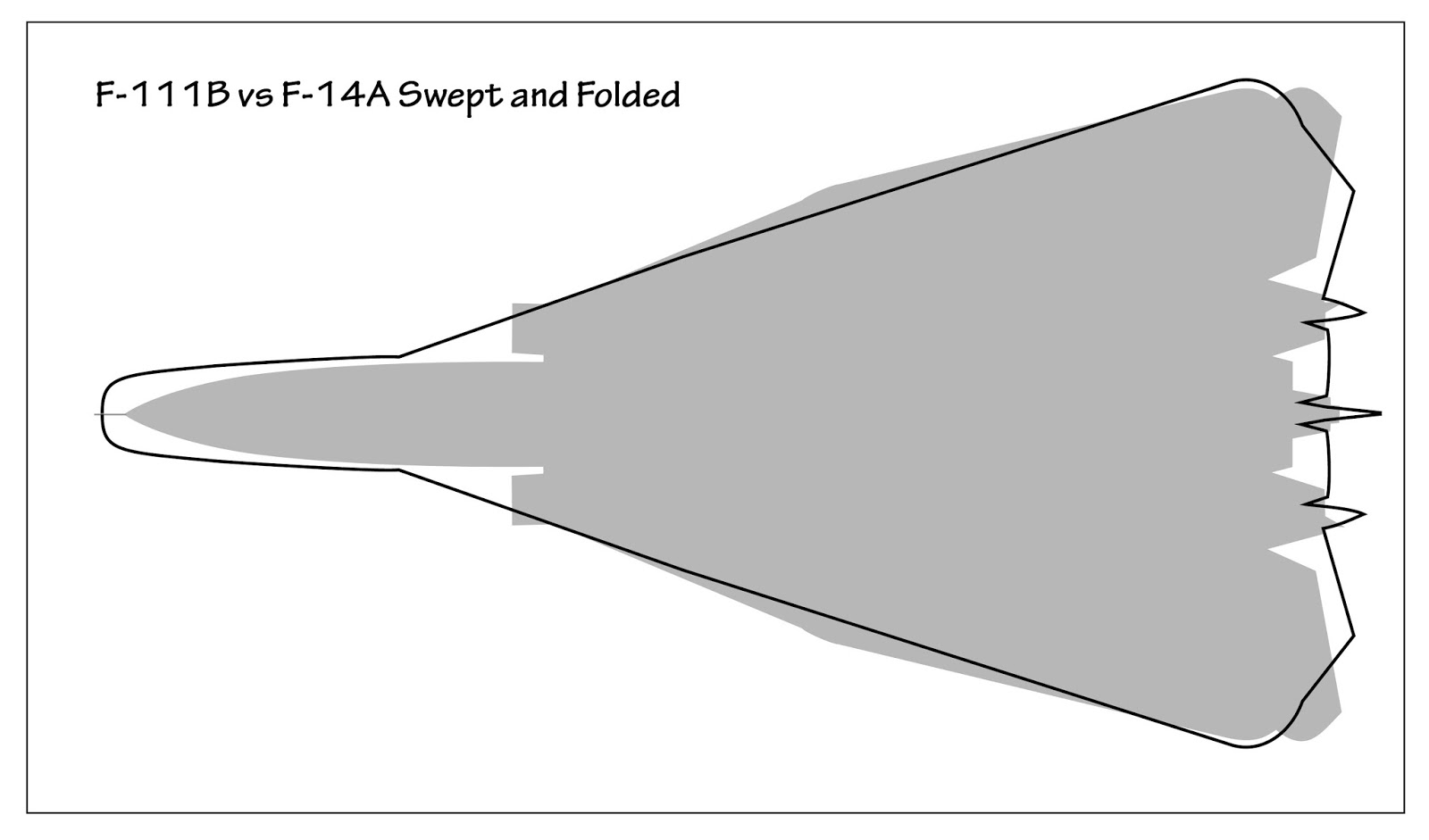 medium resolution of  full disclosure the f 111b s nose is folded upward as it was designed to be for parking on a carrier deck
