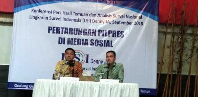 LSI Denny JA: Pasangan Jokowi-Ma'ruf Jawara Dunia Maya Dan Dunia Nyata