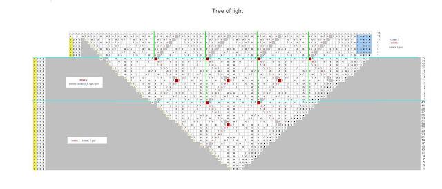 как связать tree of light