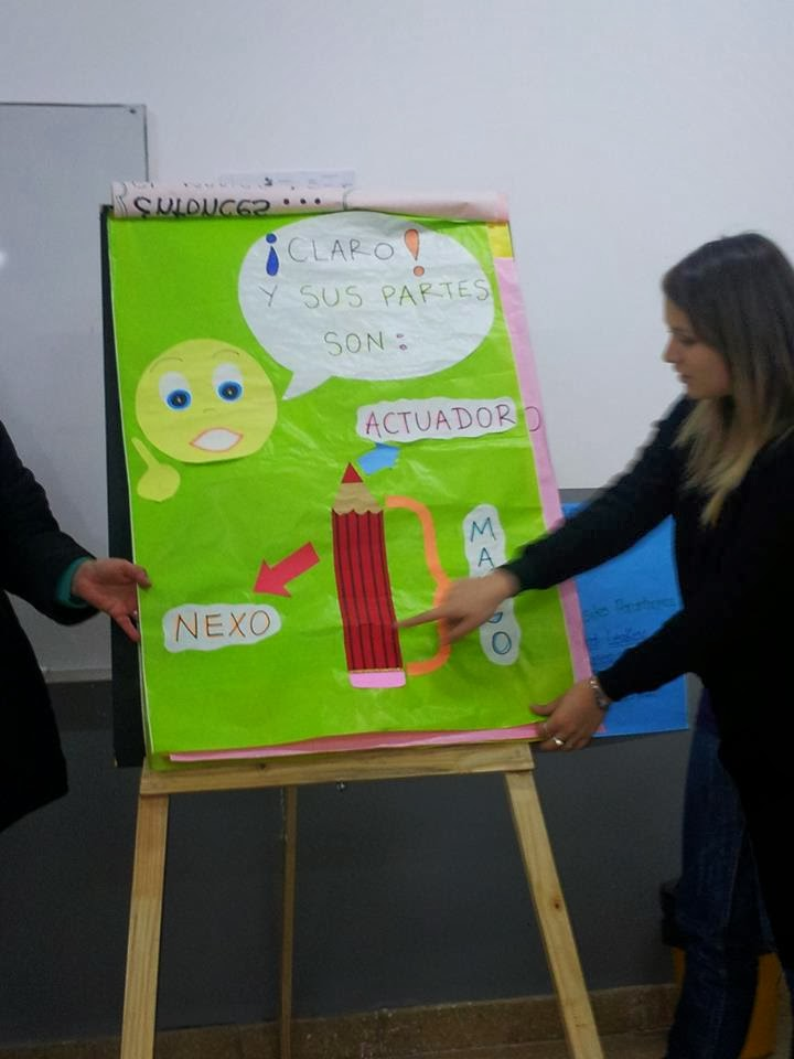 Educar es Aprender Juntos.: Recursos para el Nivel Básico