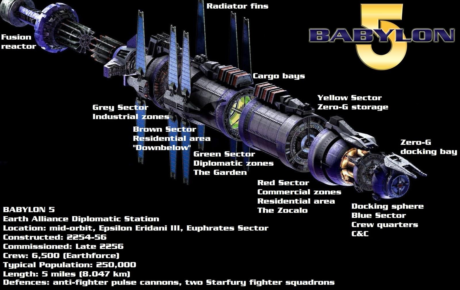 Babylon5 (Part One). - Admin Chill on robotech schematics, star trek space station schematics, deep space 9 schematics, andromeda ships schematics, stargate schematics,