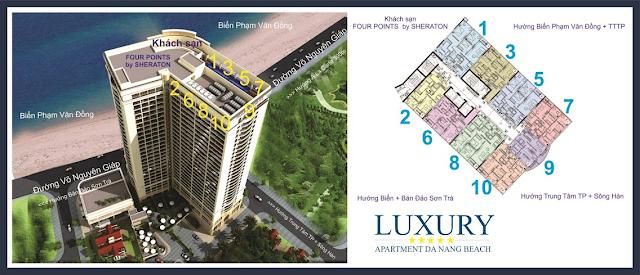 Mặt bằng tổng thể dự án Luxury Đà Nẵng
