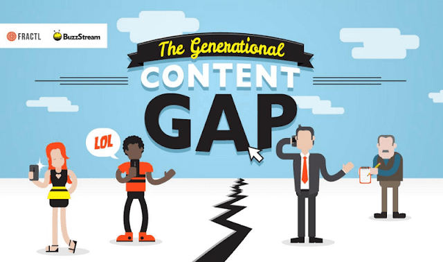 How to optimize your content strategy for your target market - #Infographic