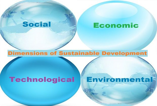 dimensions of sustainable development
