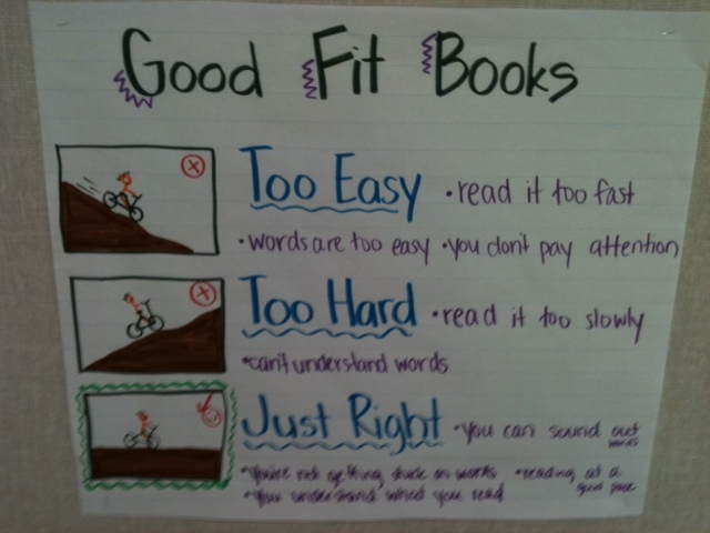 Good fit books also keeping up with the kinders rh mslandinskspot