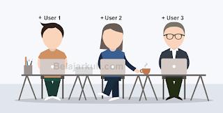 Pengertian Multi User dan Multi Tasking Pada Komputer
