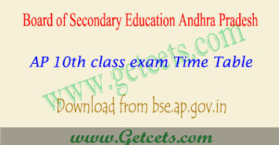 AP 10th Time Table 2020, BSEAP SSC Exam Dates