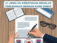 21 Jenis SK Kebutuhan Sekolah Terlengkap Dengan Kode Surat Terbaru Tahun 2018/2019