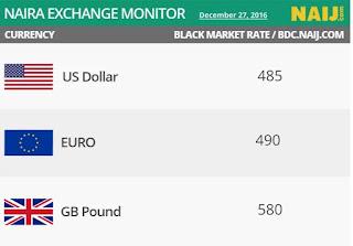 Naira appreciates at the parallel market, now N485/$1, N580/£1