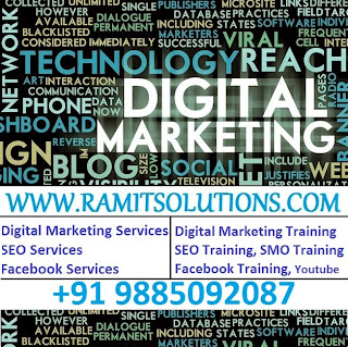Digital Marketing Openings in Hyderabad | Digital Marketing Jobs