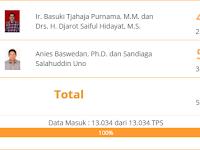 Final: Rekapitulasi Hasil Penghitungan Suara Pilgub DKI Jakarta data C1 KPU