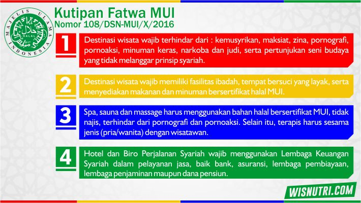 Fatwa MUI Tentang Wisata Halal