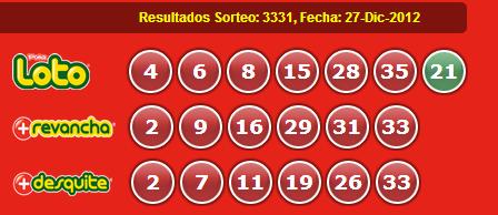 Resultados Loto Sorteo 3331 Fecha 27/12/2012