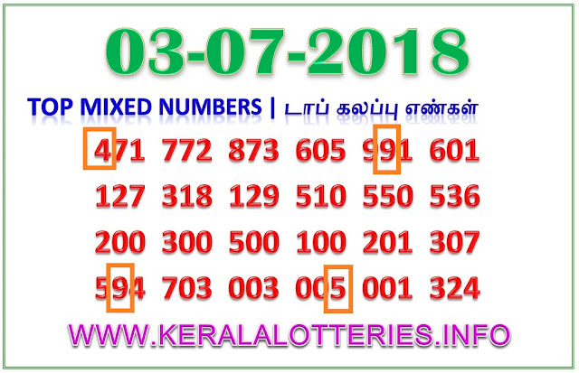 Mixed Numbers sthree sakthi ss 113 Kerala lottery guessing by keralalotteries