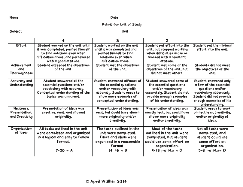 Rubric for reflective essay