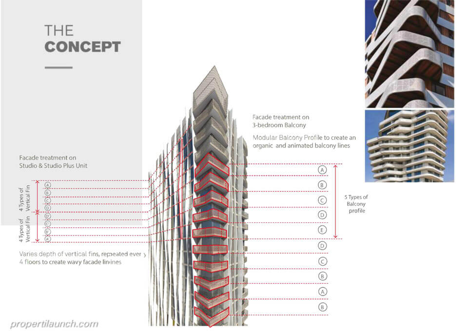 Apartemen The Burj Alam Sutera