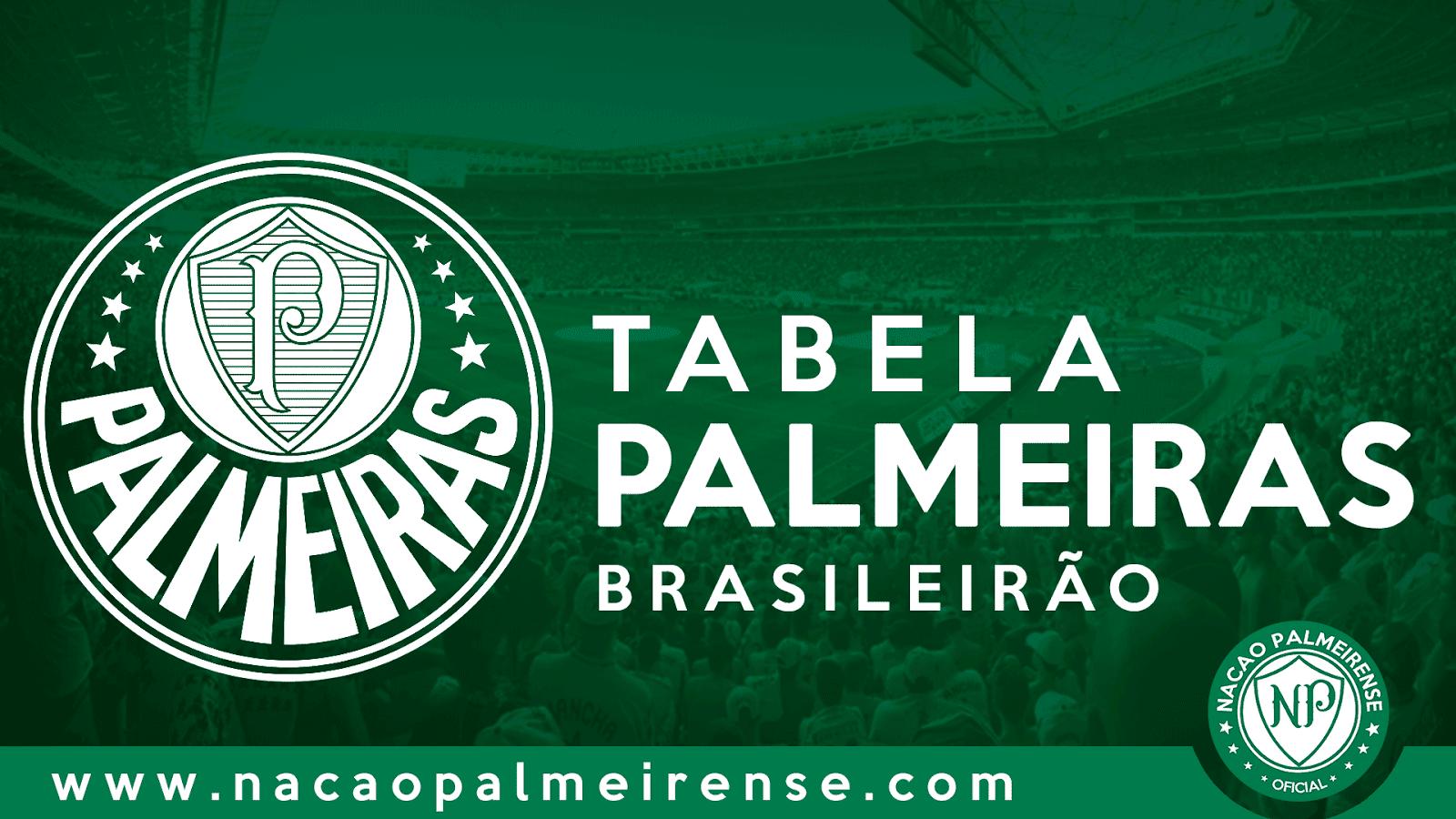 tabela brasileiro palmeiras