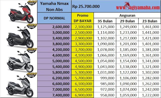 Harga Promo Kredit Motor Yamaha Nmax Terbaru