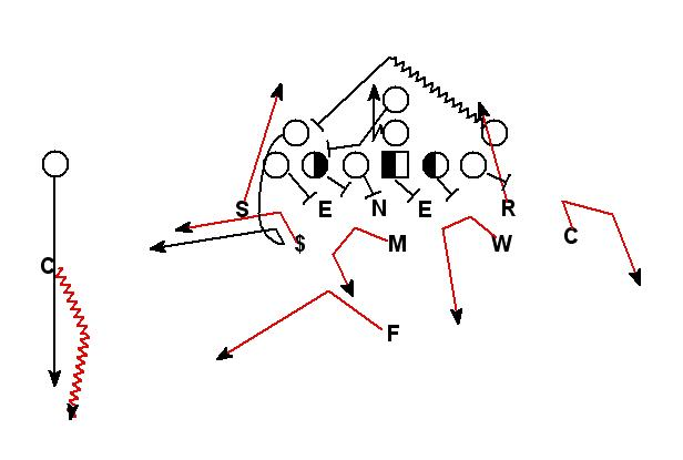 Football is Life: The 46 Nickel and the Flexbone