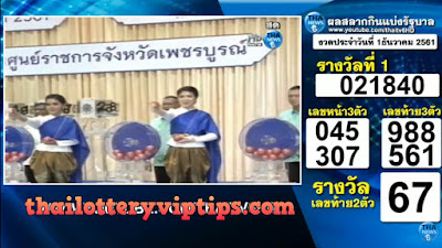 Thailand Lottery Results Today 01 December 2018 Live Online
