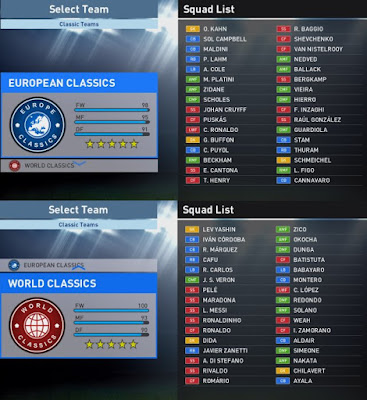 PES 2016 Updated Classic Team untuk PTE Patch 6.0