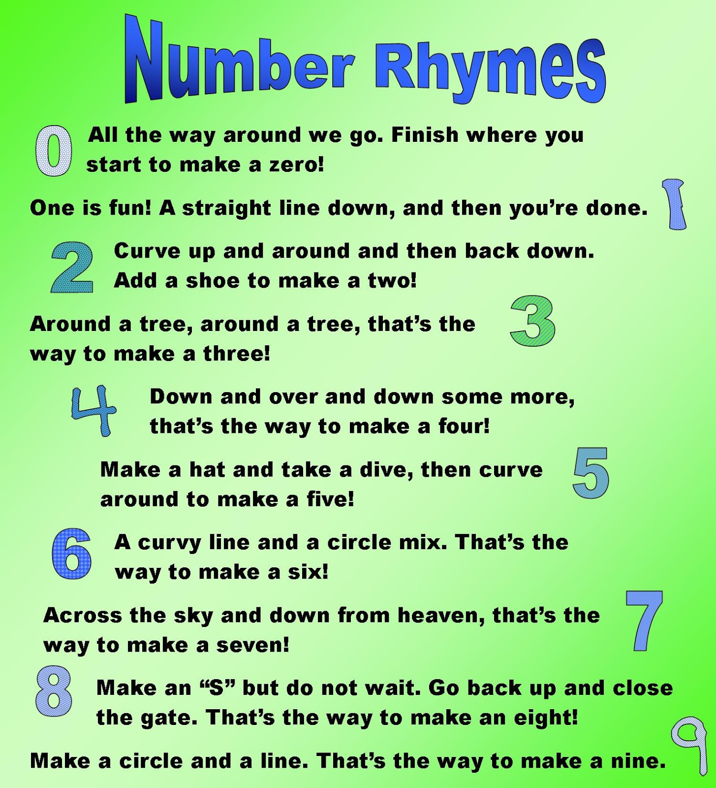 Learning And Teaching For Life: Number Rhymes