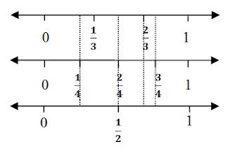 Mengenal Pecahan dan Urutannya, Materi Matematika Kelas 4 SD Semester 2