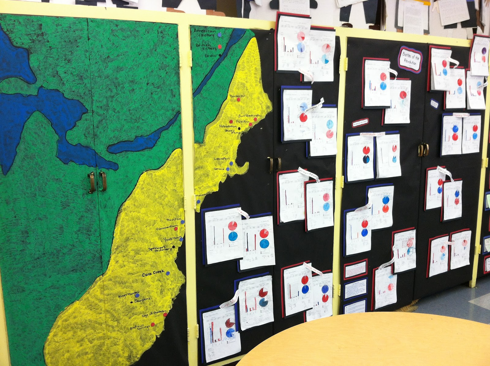 The American Revolution Me Ideas And Pictures