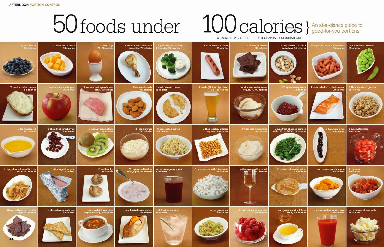 Healthy Foods and Snacks under 100 Calories